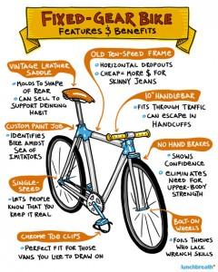 Bike Features & Benefits